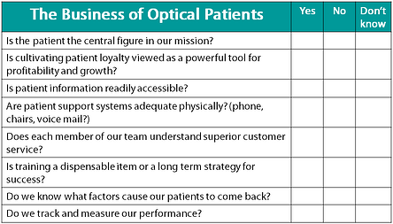 Business of Optical Patients checklist
