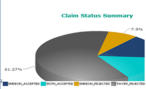 visionweb-electronic-claim-filing-service