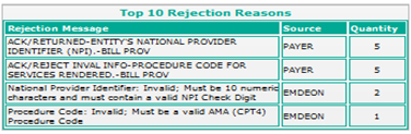 Claim Filing Rejection