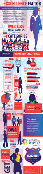 woman in optical infographic vertical