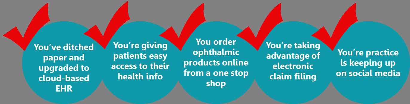 optometry practice efficiency