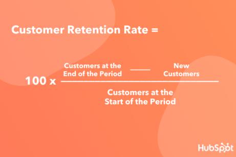 Customer Retention Formula