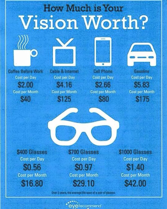 quality of frames and lenses