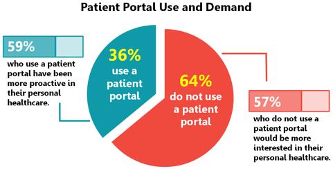 EHR_Software_Patient_Portal