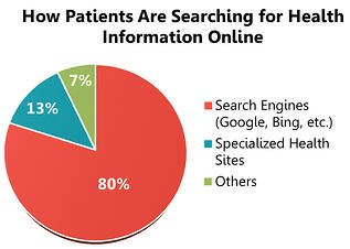 EHR_Software_Search_Health_Info