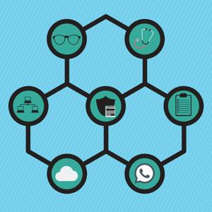 Organizational Structure Blog