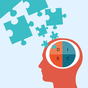 Personality Tests Blog