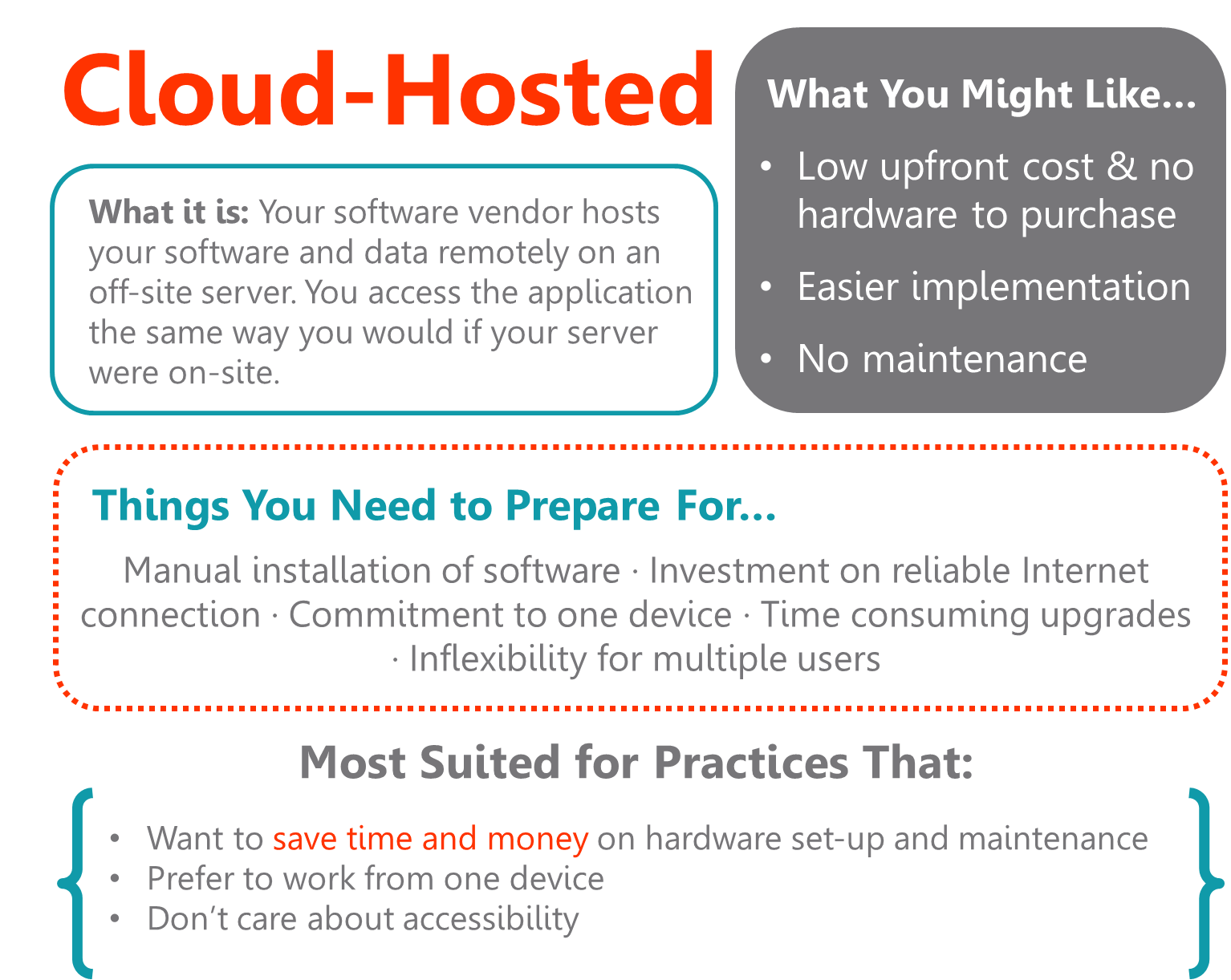 cloudhosted