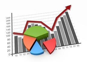 EHR workflow metrics