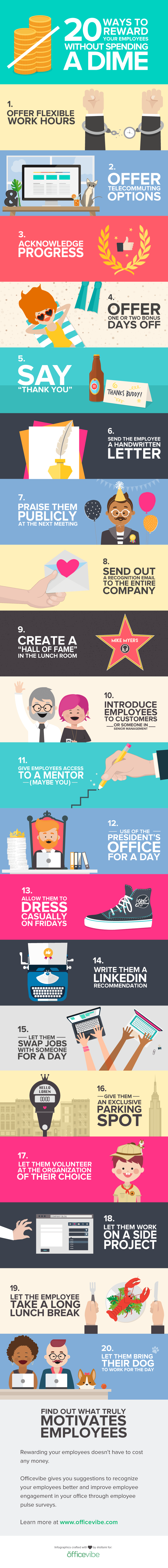 infographic-reward-employees.png