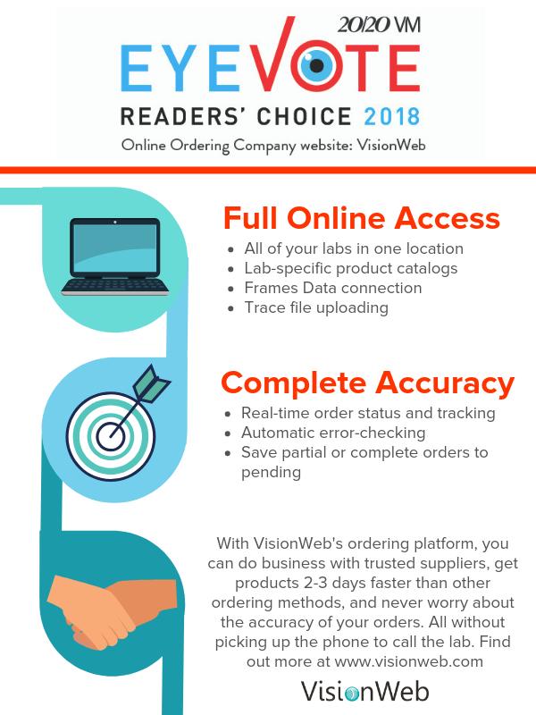 Ordering Platform Graphic for Blog