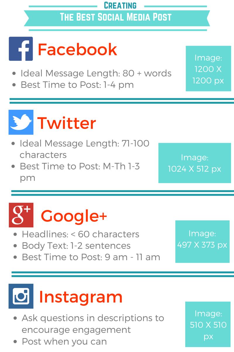 Social_Media_Guide
