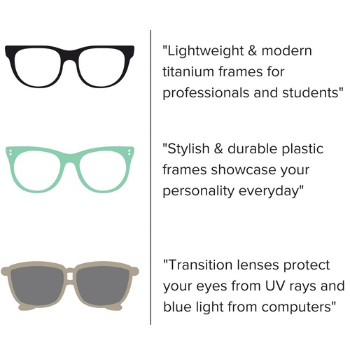 Writing Product Descriptions for Eyewear